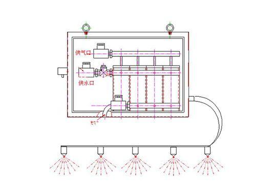 WPZ-4/12礦用霧水噴霧裝置